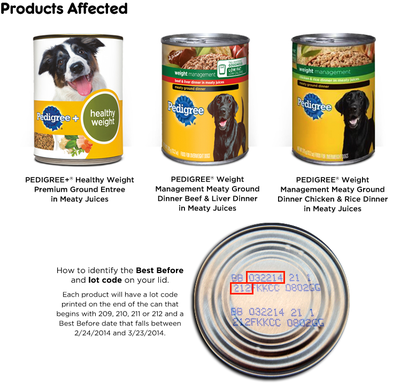 PEDIGREE Products